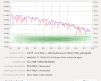 USB3 performance